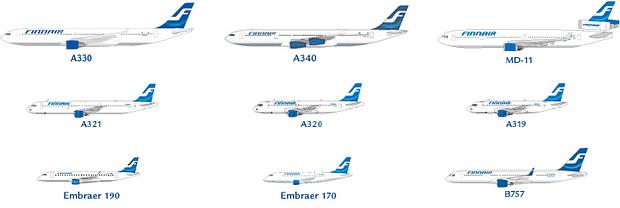 芬兰航空公司品牌形象