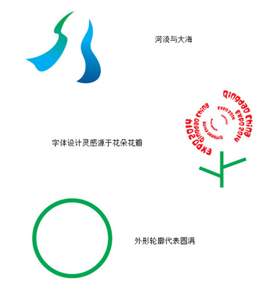 海洋文化创意设计logo